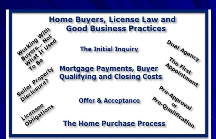 Home-Buyers-License-Law-and-Good-Business-Practices_WP